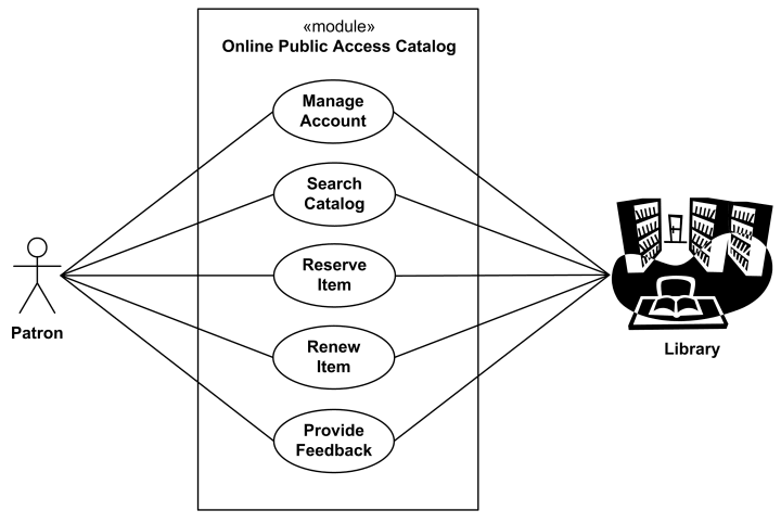 UML use case diagram example for e-Library Online Public Access Catalog.