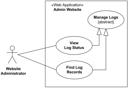Logs management use case diagram for the administration website.