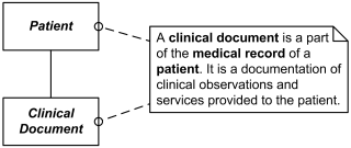 Comment explaining clinical document and its relationship to patient.