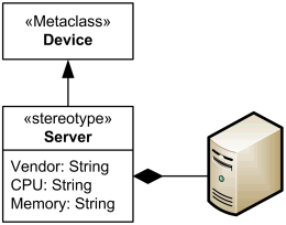 Uml stereotype is a profile class which defines how an existing uml stereotype ccuart Images