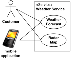 Uml use case diagrams graphical notation reference subject actor weather service subject stereotyped as service ccuart Gallery